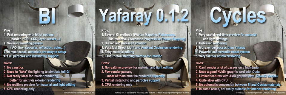 BI-Yafray-Cycles-Compare.jpg